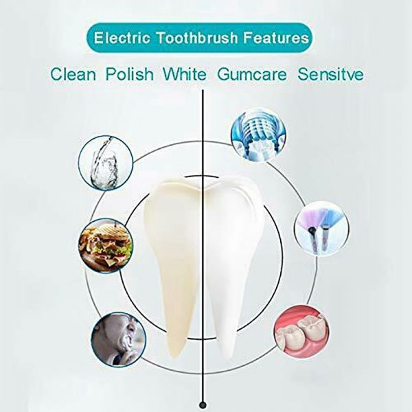 Electric Toothbrush Sonic Rechargeable 5 Modes Kids Adults Brush 4 Heads Usb New (9)