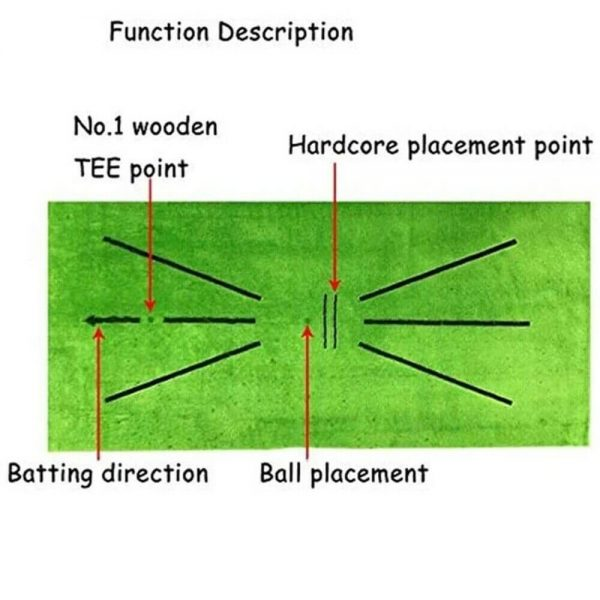 Golf Training Mat Swing Detection Batting Practice Training Aid For Beginner (9)