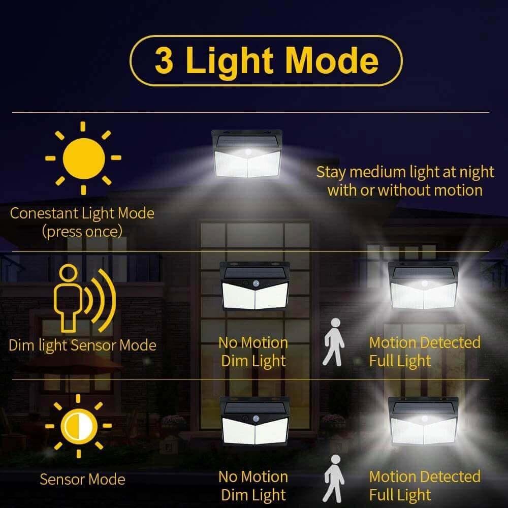 Led Solar Sensor Wall Light Waterproof Garden Outdoor Led Wall Motion Sensor Lights (3)