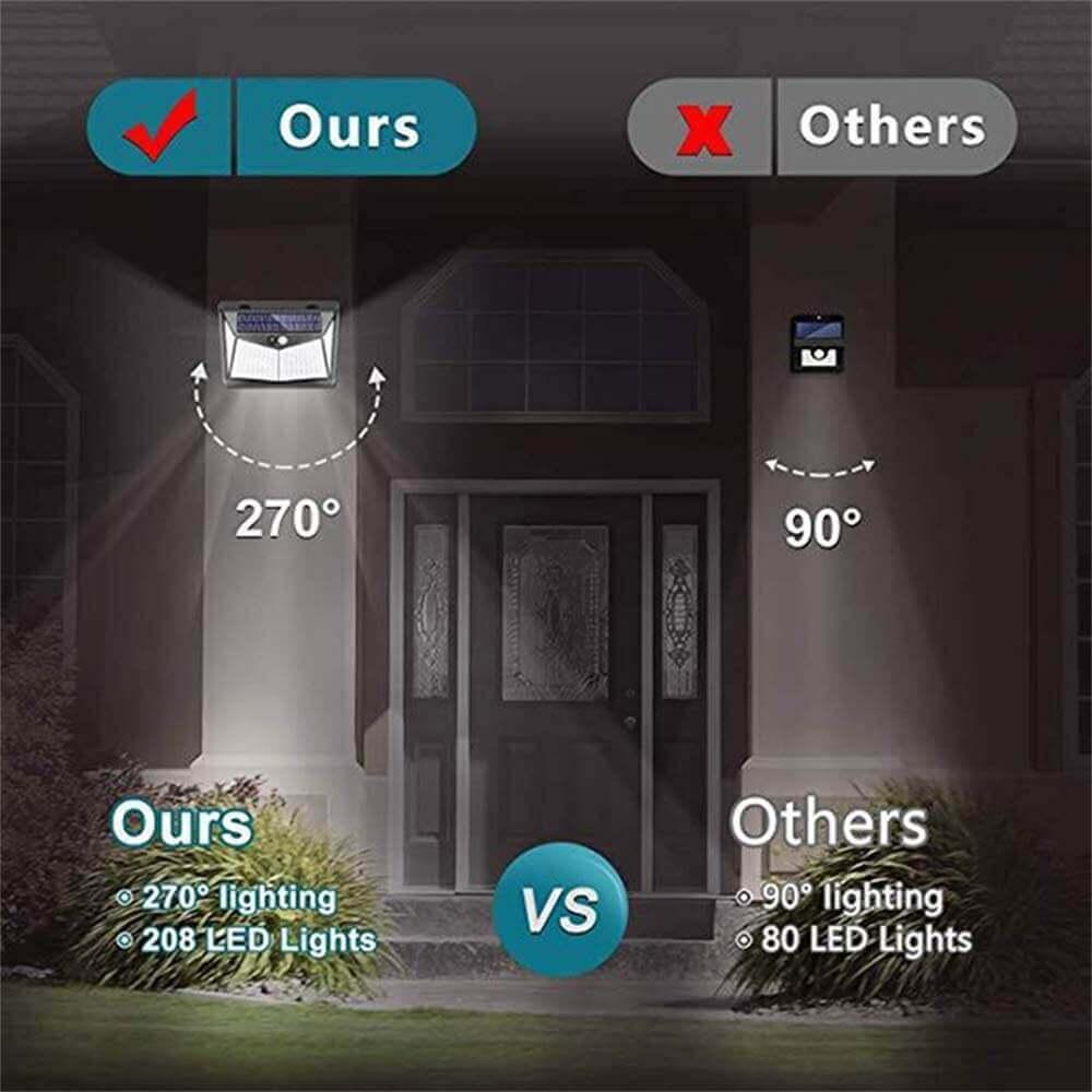 Led Solar Sensor Wall Light Waterproof Garden Outdoor Led Wall Motion Sensor Lights (5)