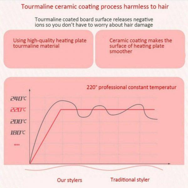 Mini Cute Hair Straightener 2 In 1 Electric Splint Flat Iron Ceramic Curler New (18)