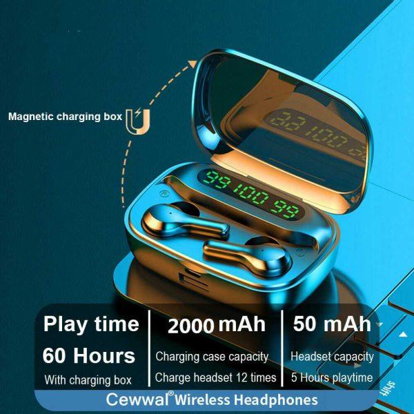 Mini Earbuds Headset Waterproof Tws Bluetooth 5.0 Earphones (1)
