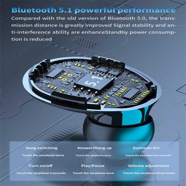 New Wireless Bluetooth 5.1 Headphones Earphones Earbuds In Ear For All Phone (9)