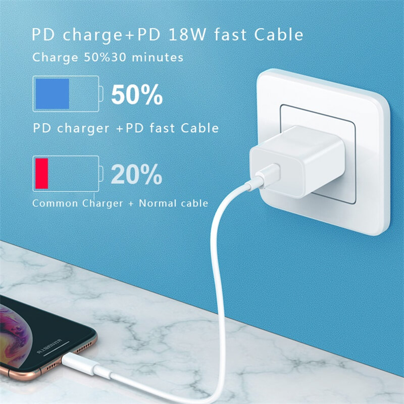 Usb C 18w Pd Fast Charging Type C Usb Data Cable Charger Wire Phone Data Cables (1)