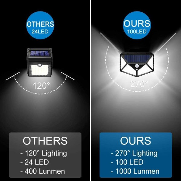 100 Led 2200mah Outdoor Garden Security Lamp Solar Powered Pir Motion Sensor Wall Lights (4)