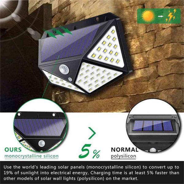 100 Led Solar Powered Pir Motion Sensor Wall Lights Outdoor Garden Security Lamp (18)