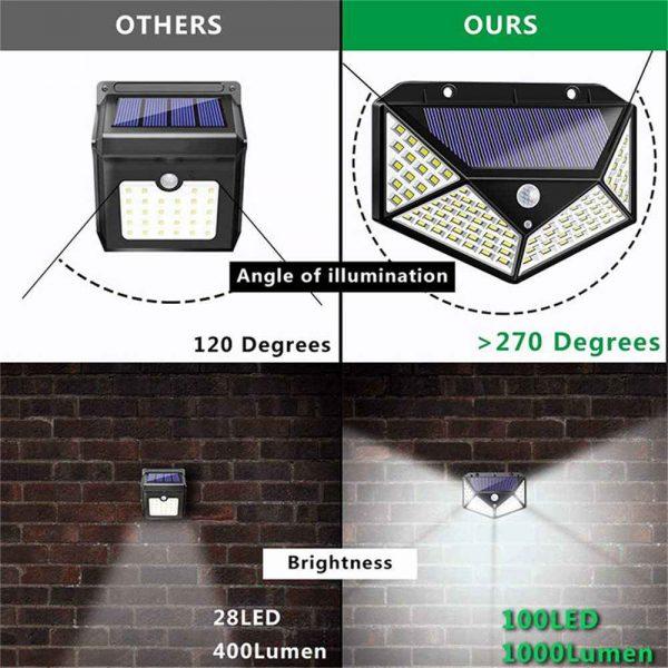 100 Led Solar Powered Pir Motion Sensor Wall Lights Outdoor Garden Security Lamp (21)