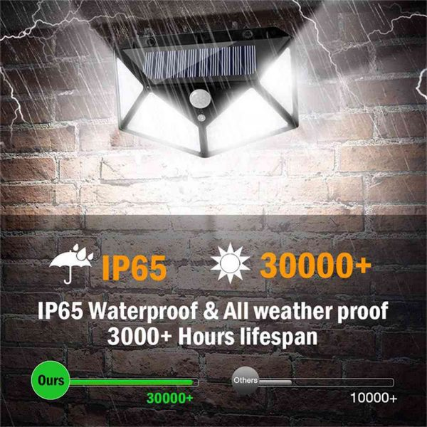 100 Led Solar Powered Pir Motion Sensor Wall Lights Outdoor Garden Security Lamp (22)
