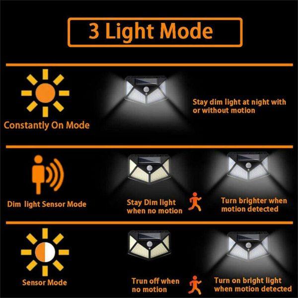 100 Led Solar Powered Pir Motion Sensor Wall Lights Outdoor Garden Security Lamp (5)