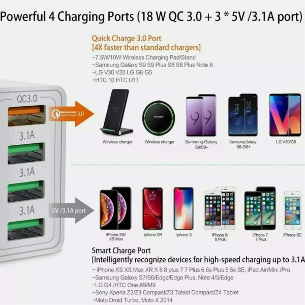 4 Port Fast Quick Charge Qc 3.0 Usb Hub Wall Charger Power Adapter Us Plug (5)