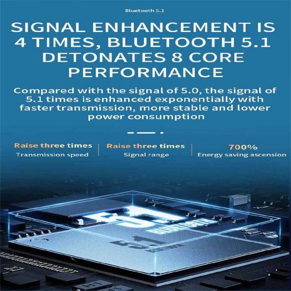 Bqc 01 Wireless Bluetooth Led Private Model Pull Smart Stereo Ports Digital Display Earphone (13)