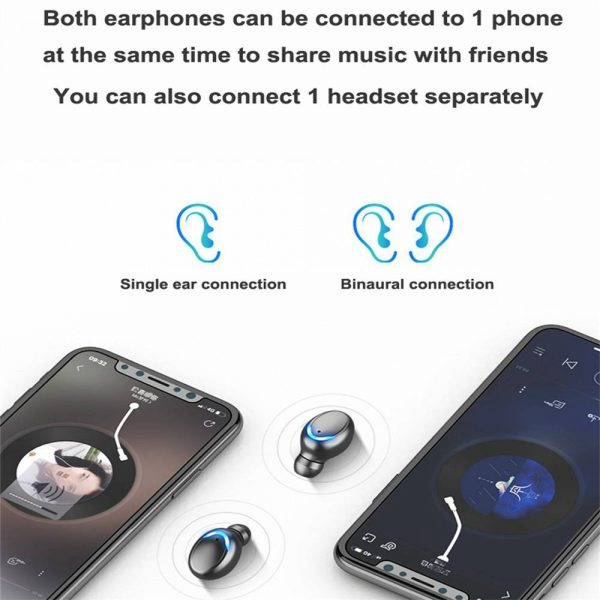 Bluetooth Earbuds For Iphone Samsung Android Wireless Earphone Waterproof Ipx7 (11)