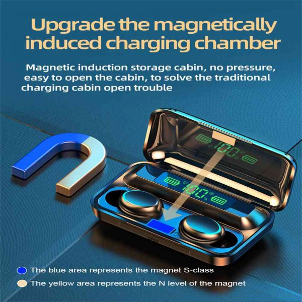 Bluetooth Earbuds For Iphone Samsung Android Wireless Earphone Waterproof Outdoor Sport Headset (9)
