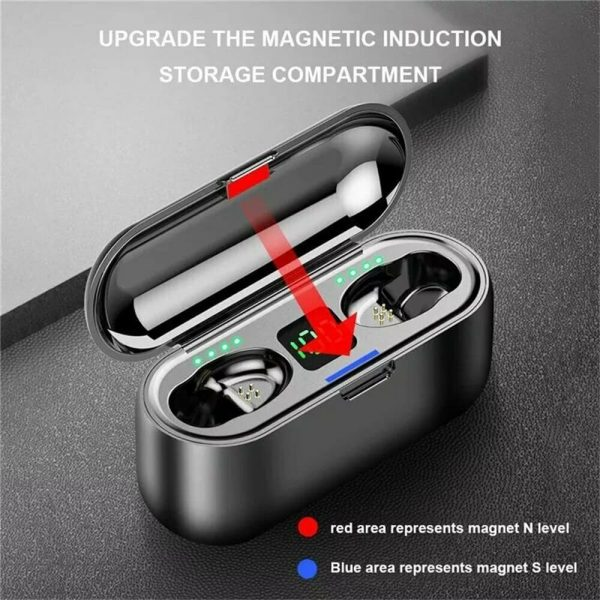 Bluetooth Wireless Earbuds In Ear Touch Control Headphones Led Charging Case High Capacity (5)