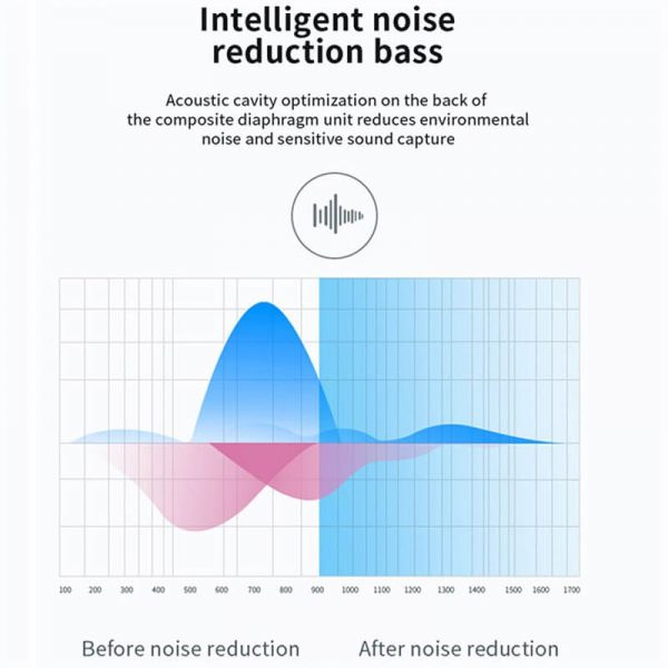 Headphone True Stereo Earphones Intelligent Earphones Hot Selling Waterproof Earphone (5)