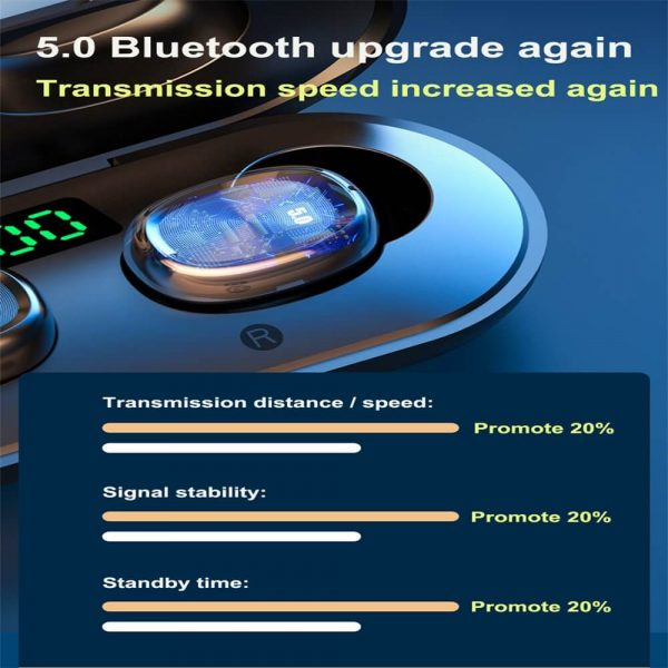 Led Display Waterproof Tws Wireless Earbuds Noise Cancellation Ipx5 Hi Fi Stereo Sound Headphones (13)