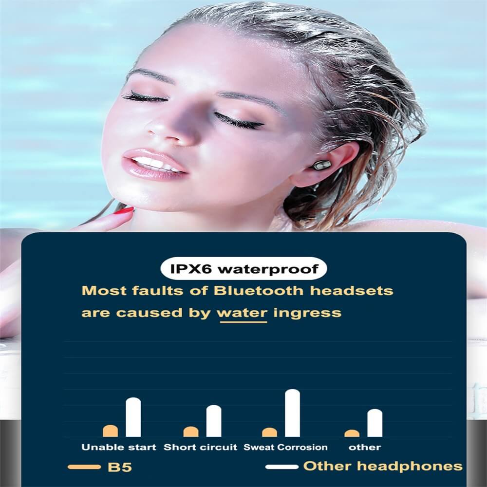 Led Display Waterproof Tws Wireless Earbuds Noise Cancellation Ipx5 Hi Fi Stereo Sound Headphones (5)