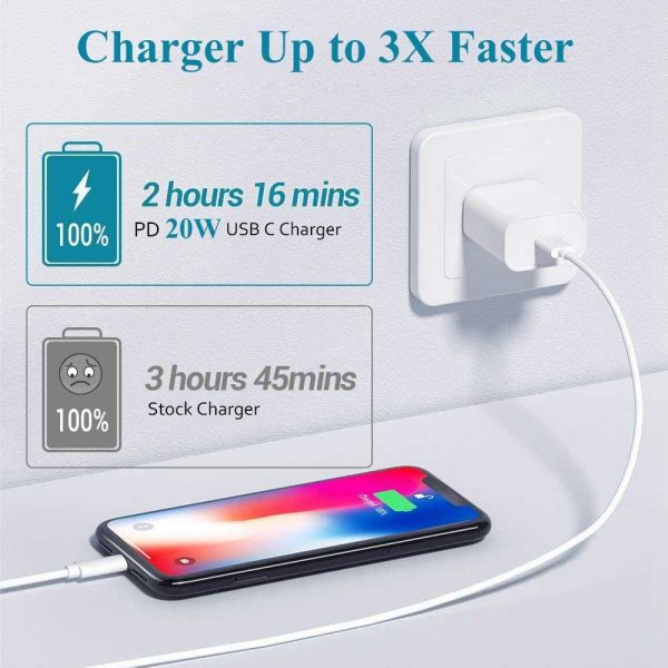 Pd 20w Fast Charging Usb C Charger For Iphone 12 Mini Pro Max 12 11 Xs Xr X 8 (12)