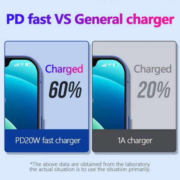 Pd 20w Fast Charging Usb C Charger For Iphone 12 Mini Pro Max 12 11 Xs Xr X 8 (15)