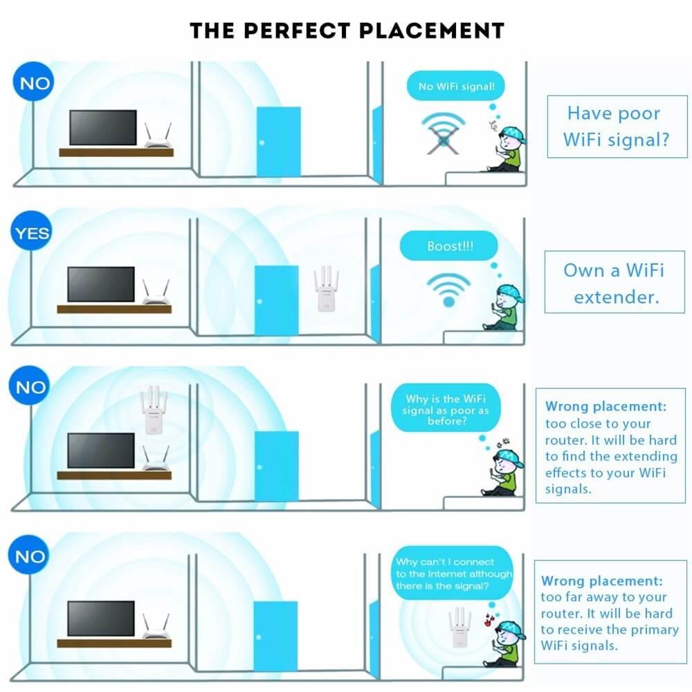 Router Extender Wifi Signal Amplifier Range Extender Intelligent Signal Indicator (9)