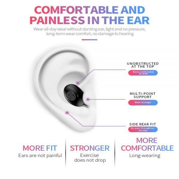 Tws Bluetooth 5.0 Headphones Wireless Earbuds Mini Earphones Stereo Headsets Ipx (15)