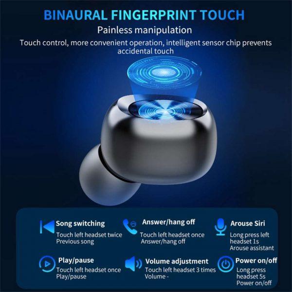 Tws Wireless Earphones Headphones Bluetooth In Ear Earbuds For Iphone Samsung Uk (7)
