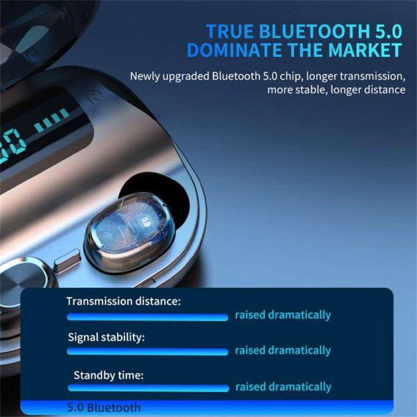Tws Wireless Earphones Headphones Bluetooth In Ear Earbuds For Iphone Samsung Uk (9)