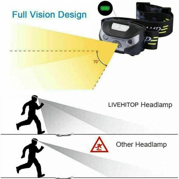 Waterproof Headlight Super Bright Head Torch Led Usb Headlamp Fishing Camping (12)