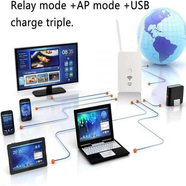 Wifi Range Extender Internet Signal Booster Router Wireless Enhancer Repeater (7)